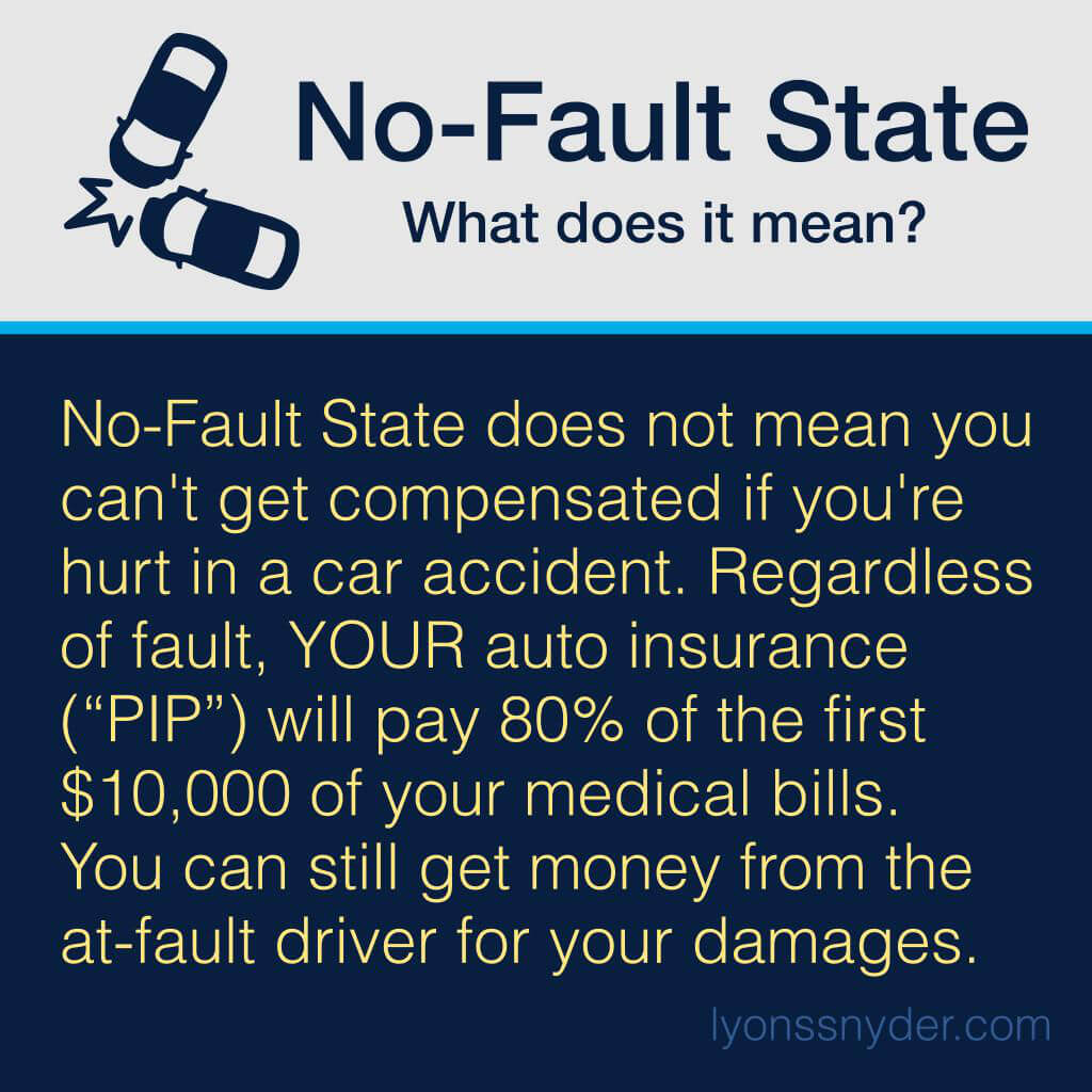 nofaultstatemeaning Why You Should Go To The Hospital After A Car Accident